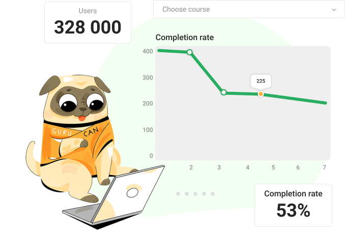 Business analytics & reports